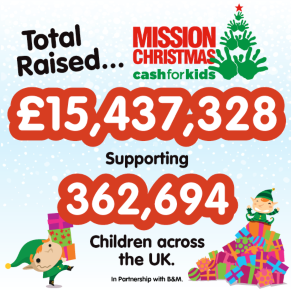 Cash For Kids Mission Christmas Final Total