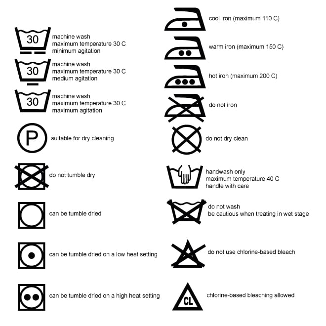 This guide to washing symbols only covers those that relate to the settings on your washing machine and, of course, the machine vs. hand wash question. For a full index of all the care symbols you're likely to find on your clothing labels, including the drying, ironing, and bleaching symbols.