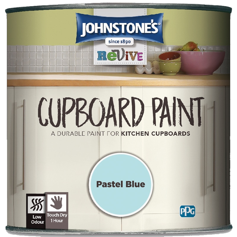 What Paint To Use In Shed For Pastel Finish