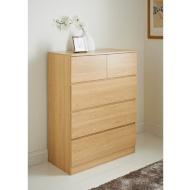 B Amp M Bedroom Furniture Wardrobes Bedside Table Drawers