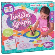 Hobby World Twister Graph